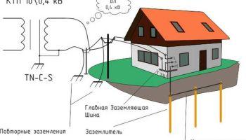 Простая схема контура заземления в частном доме