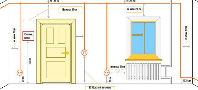 Правила замены проводки в квартире