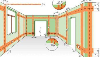 Основные нормы и правила монтажа электропроводки в квартире