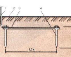 Характеристики вертикального заземлителя и его монтаж