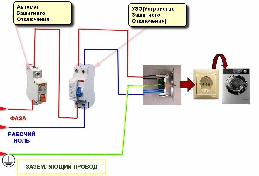 Какой удлинитель подходит для подключения стиральной машины: как выбрать
