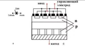 Btb12 600bw схема подключения