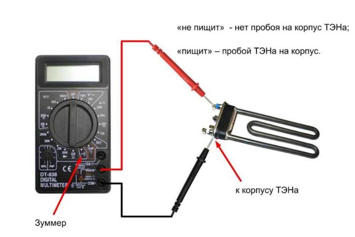 Как проверить обрыв цепи мультиметром