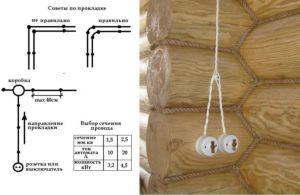 Монтаж наружной проводки в трубах