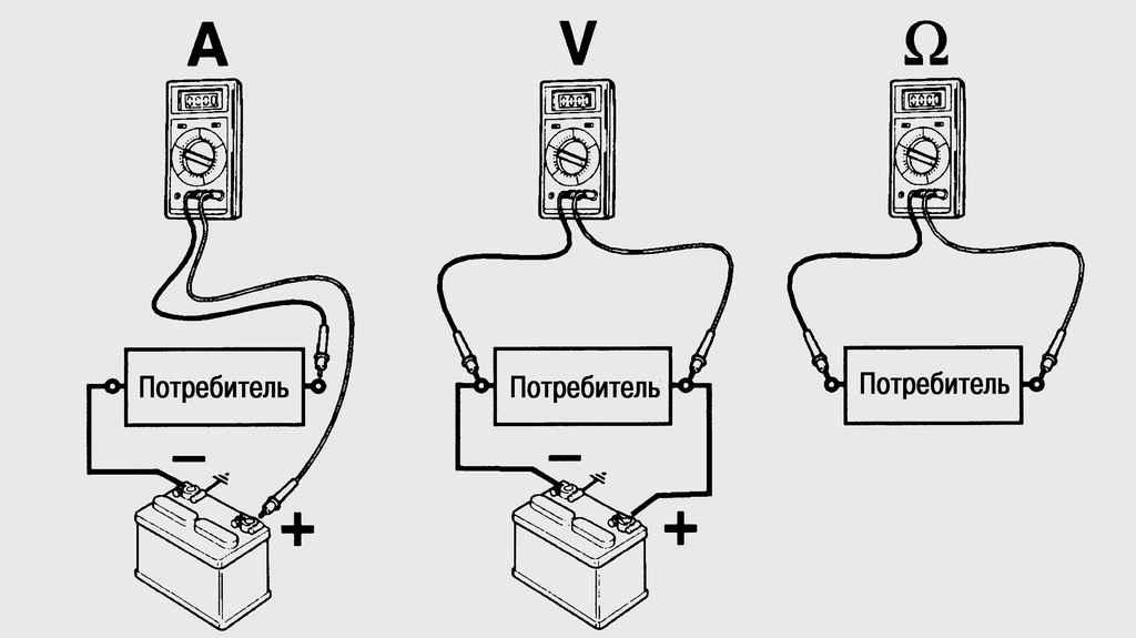 Как измерить потребляемую мощность электроприбора мультиметром. Как измерить силу тока мультиметром? Подготовка и измерение мультиметром