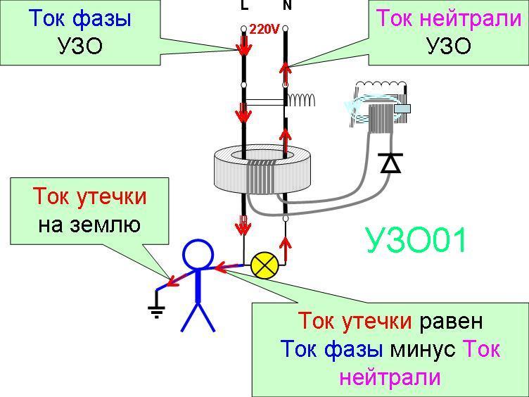 Как подобрать узо и автомат по мощности