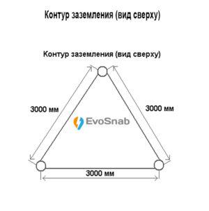 Как определяется величина участка заземляющего устройства подвергающегося