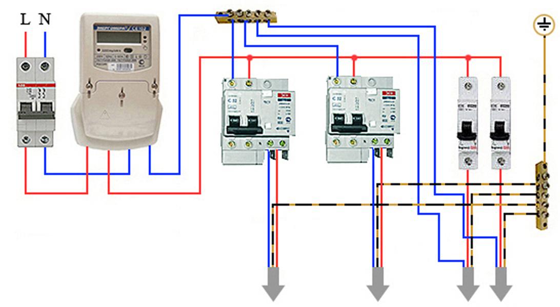 Является ли ошибкой подключение всей проводки к одному дифавтомату?