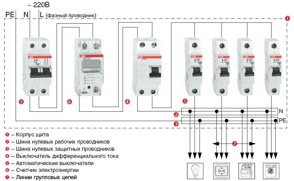 Подключение дифавтомата в щитке после счетчика, схемы и правила для автоматов и УЗО